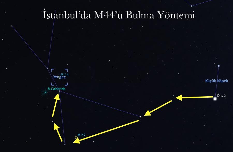 İstanbul koşullarında Messier 44'ü bulma yöntemim, Yengeç'in alt yıldızlarına atlayarak bulmak.
