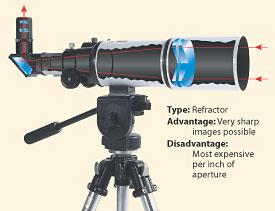 Refractor_cut_m.jpg