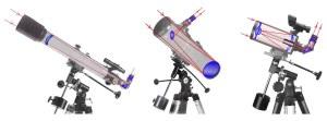 Teleskop çeşitleri: Refraktör, Reflektör ve Katadioptik.